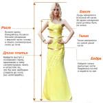 Таблица размеров женской фигуры